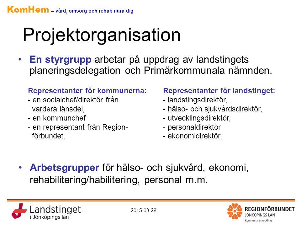 KomHem – vård, omsorg och rehab nära dig 2015-03-28 Tidplan Maj 2011: Projektstart Oktober 2011: Avsiktsförklaring med definitioner, avgränsningar och gemensamma ambitioner.