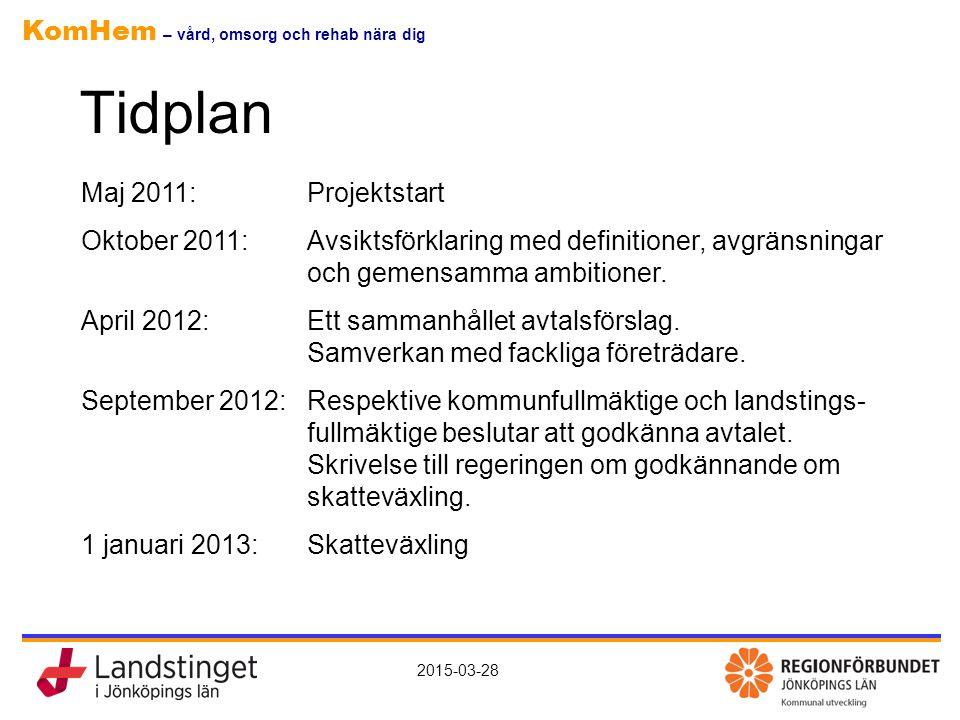 KomHem – vård, omsorg och rehab nära dig 2015-03-28 Tidplan Maj 2011: Projektstart Oktober 2011: Avsiktsförklaring med definitioner, avgränsningar och