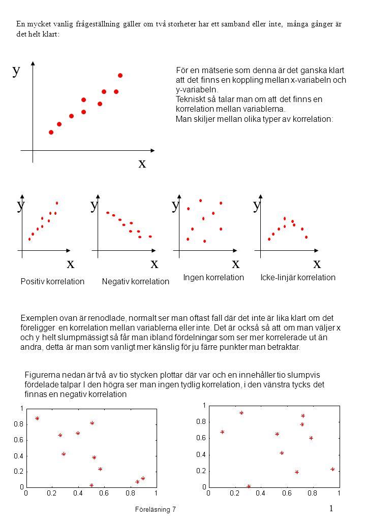 Föreläsning 7 1 En mycket vanlig frågeställning gäller om två storheter har ett samband eller inte, många gånger är det helt klart: y x För en mätseri
