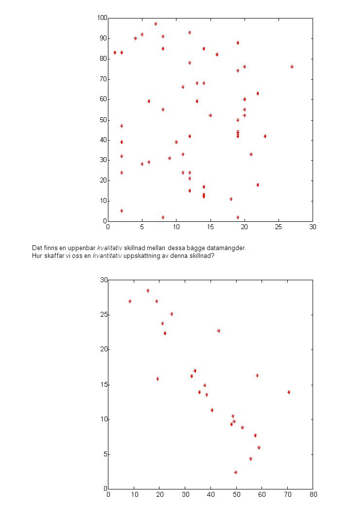 Föreläsning 7 2 Det finns en uppenbar kvalitativ skillnad mellan dessa bägge datamängder. Hur skaffar vi oss en kvantitativ uppskattning av denna skil