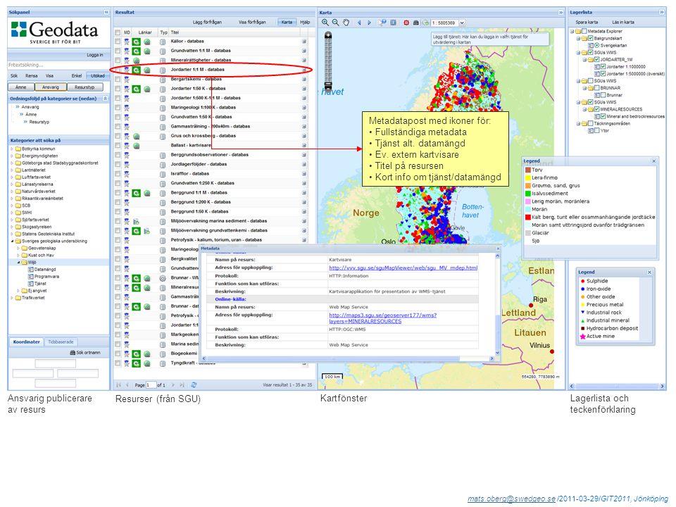 mats.oberg@swedgeo.semats.oberg@swedgeo.se /2011-03-29/GIT2011, Jönköping Ansvarig publicerare av resurs Metadatapost med ikoner för: Fullständiga metadata Tjänst alt.