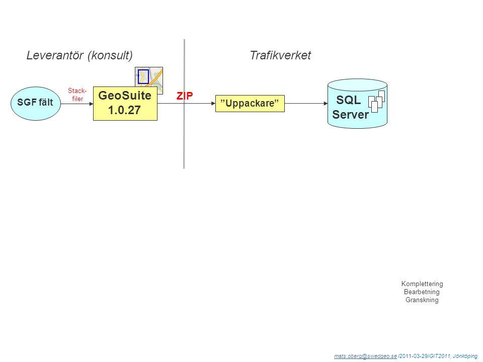 mats.oberg@swedgeo.semats.oberg@swedgeo.se /2011-03-29/GIT2011, Jönköping Stack- filer Uppackare SGF fält GeoSuite 1.0.27 ZIP SQL Server Leverantör (konsult)Trafikverket Komplettering Bearbetning Granskning