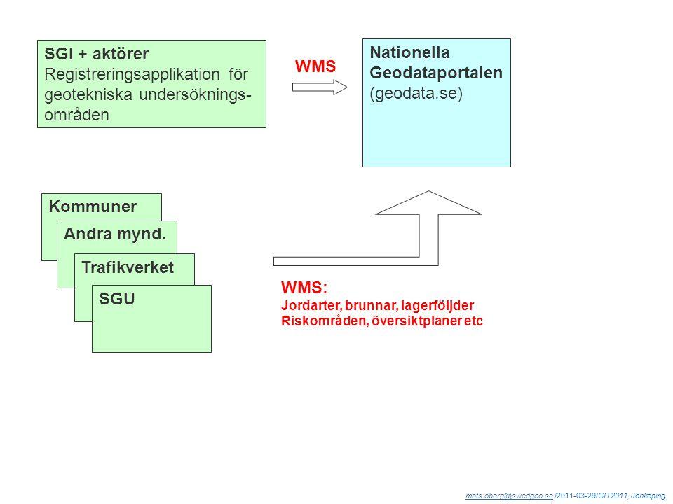 mats.oberg@swedgeo.semats.oberg@swedgeo.se /2011-03-29/GIT2011, Jönköping SGI + aktörer Registreringsapplikation för geotekniska undersöknings- områden Kommuner Andra mynd.