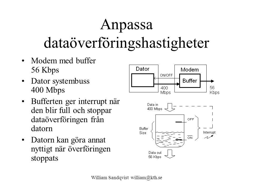 William Sandqvist william@kth.se Anpassa dataöverföringshastigheter Modem med buffer 56 Kbps Dator systembuss 400 Mbps Bufferten ger interrupt när den