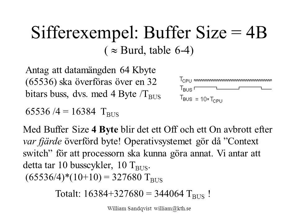 William Sandqvist william@kth.se Sifferexempel: Buffer Size = 4B (  Burd, table 6-4) Antag att datamängden 64 Kbyte (65536) ska överföras över en 32