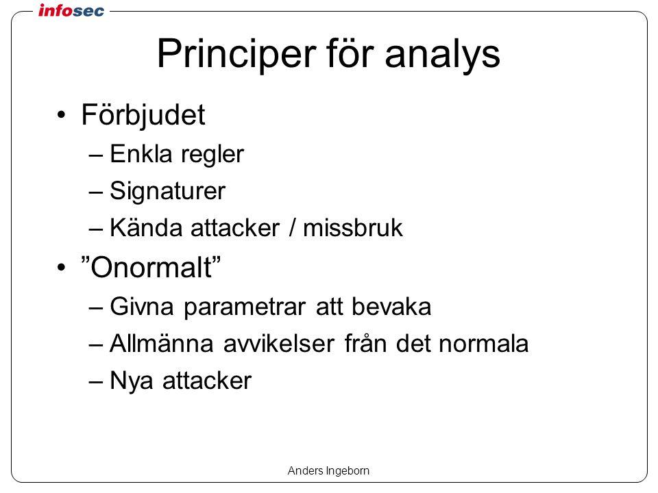 Anders Ingeborn Principer för analys Förbjudet –Enkla regler –Signaturer –Kända attacker / missbruk Onormalt –Givna parametrar att bevaka –Allmänna avvikelser från det normala –Nya attacker