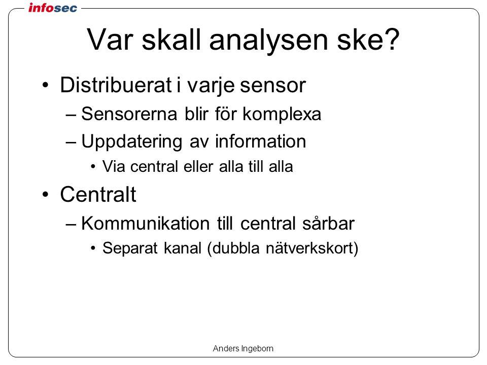 Anders Ingeborn Var skall analysen ske.