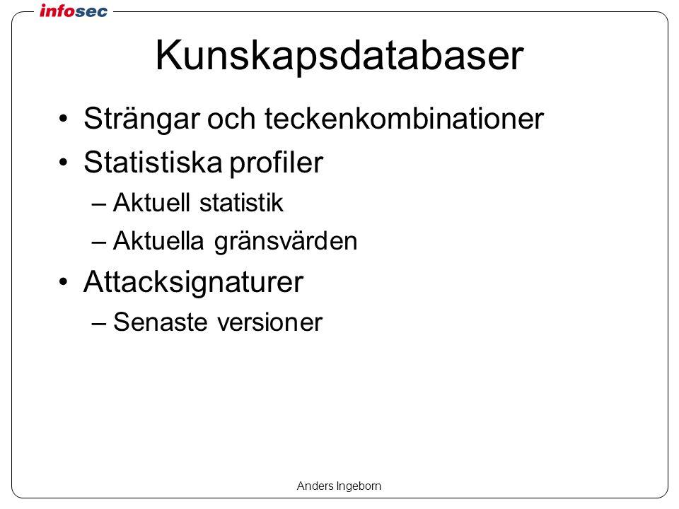 Anders Ingeborn Kunskapsdatabaser Strängar och teckenkombinationer Statistiska profiler –Aktuell statistik –Aktuella gränsvärden Attacksignaturer –Senaste versioner