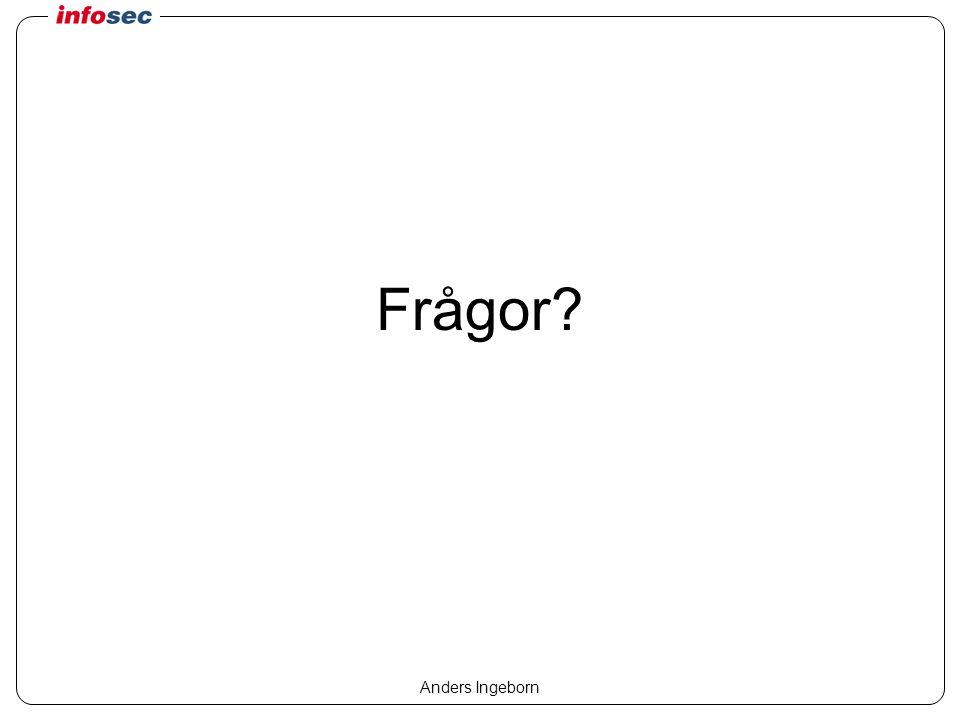 Anders Ingeborn Frågor