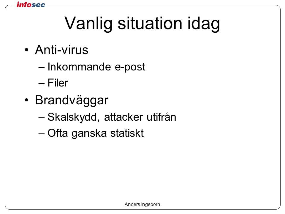 Anders Ingeborn Slut!