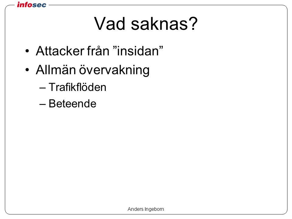 Anders Ingeborn Vad saknas Attacker från insidan Allmän övervakning –Trafikflöden –Beteende