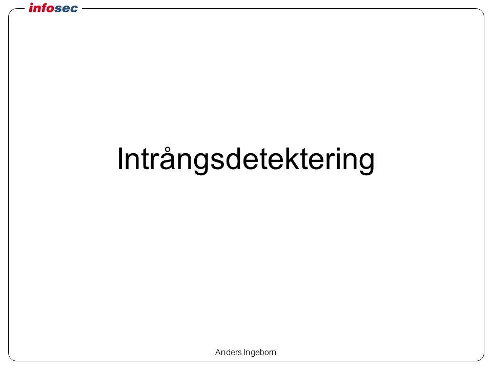 Anders Ingeborn Att identifiera nya attacker Statistiska profiler –Paket riktning, tid, antal mm –Sessioner riktning, tid, datamängd mm –Användare (användaridentitet) tid, datum, adress, beteende mm –Tjänster (öppna portar) tid, datum, adress mm