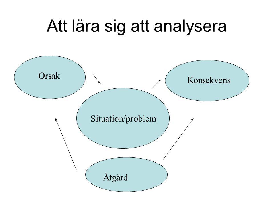 Att lära sig att analysera Situation/problem Orsak Konsekvens Åtgärd