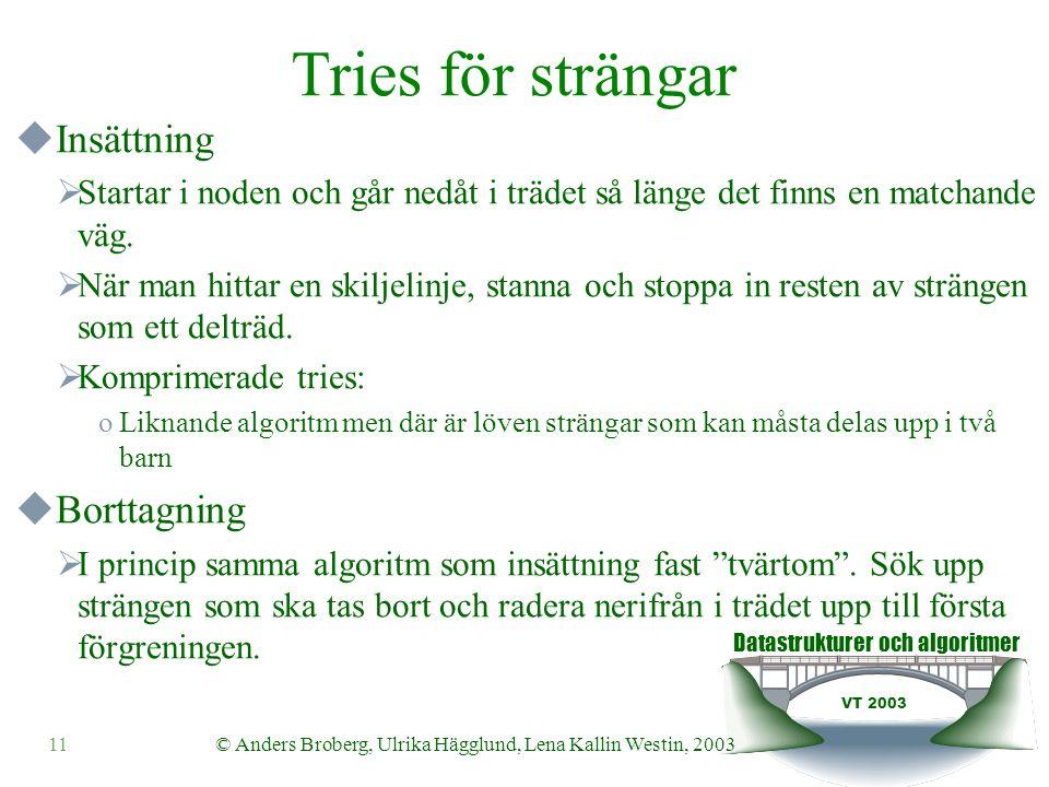 Datastrukturer och algoritmer VT 2003 11© Anders Broberg, Ulrika Hägglund, Lena Kallin Westin, 2003 Tries för strängar  Insättning  Startar i noden och går nedåt i trädet så länge det finns en matchande väg.