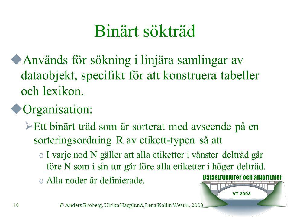 Datastrukturer och algoritmer VT 2003 19© Anders Broberg, Ulrika Hägglund, Lena Kallin Westin, 2003 Binärt sökträd  Används för sökning i linjära samlingar av dataobjekt, specifikt för att konstruera tabeller och lexikon.