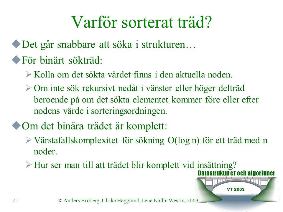 Datastrukturer och algoritmer VT 2003 21© Anders Broberg, Ulrika Hägglund, Lena Kallin Westin, 2003 Varför sorterat träd.