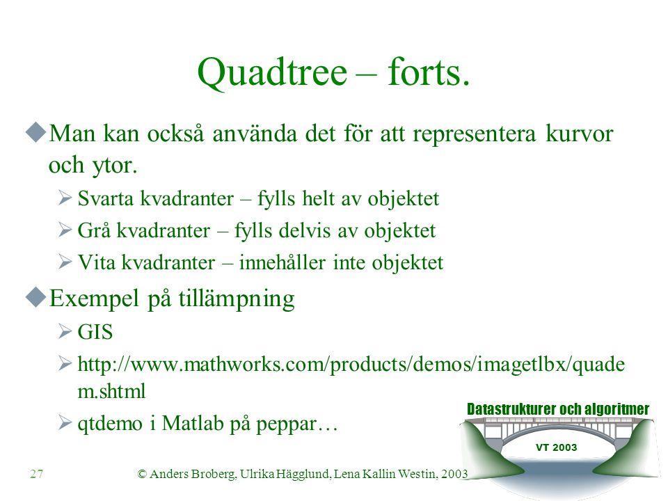 Datastrukturer och algoritmer VT 2003 27© Anders Broberg, Ulrika Hägglund, Lena Kallin Westin, 2003 Quadtree – forts.