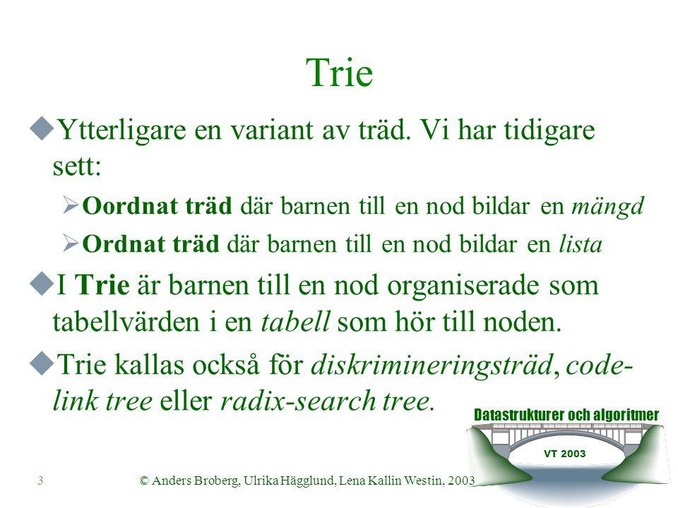 Datastrukturer och algoritmer VT 2003 3© Anders Broberg, Ulrika Hägglund, Lena Kallin Westin, 2003 Trie  Ytterligare en variant av träd.