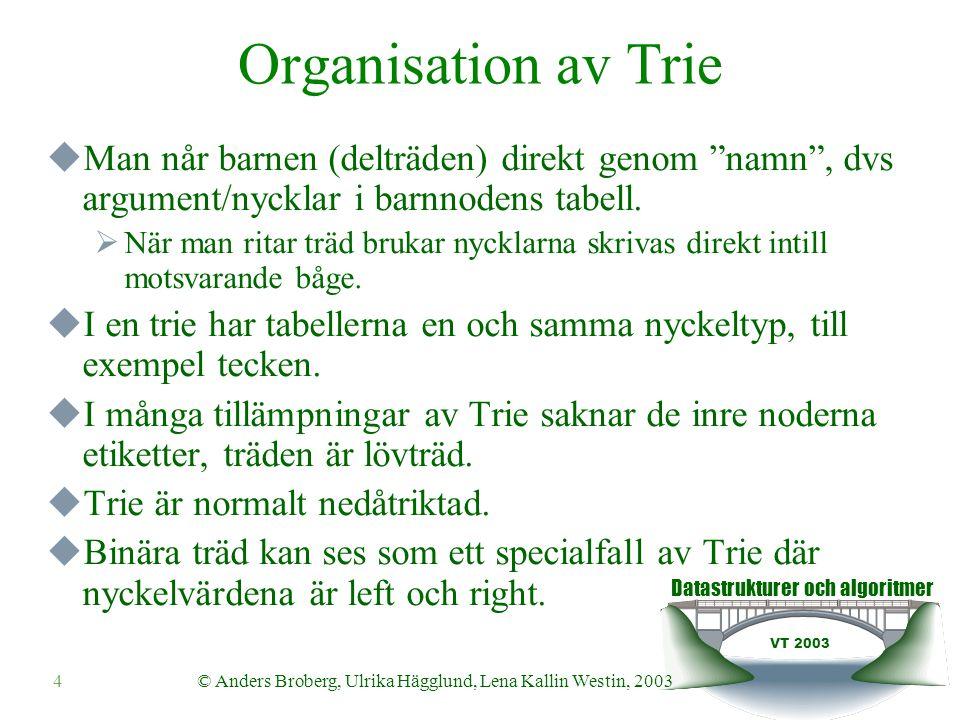 Datastrukturer och algoritmer VT 2003 4© Anders Broberg, Ulrika Hägglund, Lena Kallin Westin, 2003 Organisation av Trie  Man når barnen (delträden) direkt genom namn , dvs argument/nycklar i barnnodens tabell.