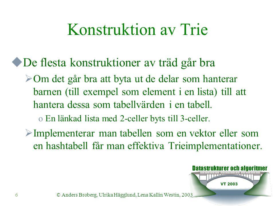 Datastrukturer och algoritmer VT 2003 6© Anders Broberg, Ulrika Hägglund, Lena Kallin Westin, 2003 Konstruktion av Trie  De flesta konstruktioner av träd går bra  Om det går bra att byta ut de delar som hanterar barnen (till exempel som element i en lista) till att hantera dessa som tabellvärden i en tabell.