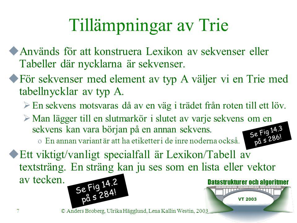 Datastrukturer och algoritmer VT 2003 7© Anders Broberg, Ulrika Hägglund, Lena Kallin Westin, 2003 Tillämpningar av Trie  Används för att konstruera Lexikon av sekvenser eller Tabeller där nycklarna är sekvenser.