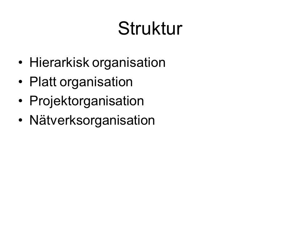 Struktur Hierarkisk organisation Platt organisation Projektorganisation Nätverksorganisation