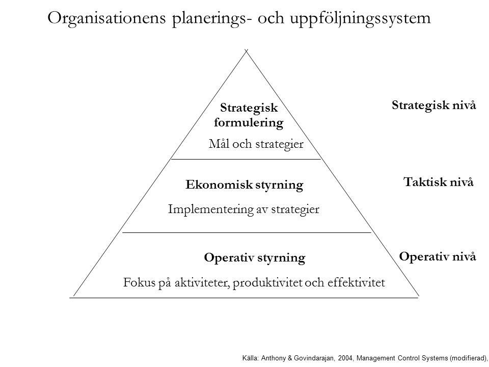 Organisationens planerings- och uppföljningssystem Strategisk formulering Mål och strategier Ekonomisk styrning Implementering av strategier Operativ