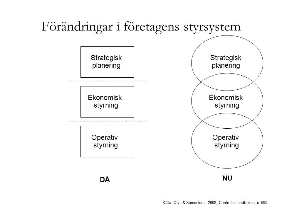 Strategisk planering Ekonomisk styrning Operativ styrning DÅ Strategisk planering Ekonomisk styrning Operativ styrning NU Källa: Olve & Samuelson, 200