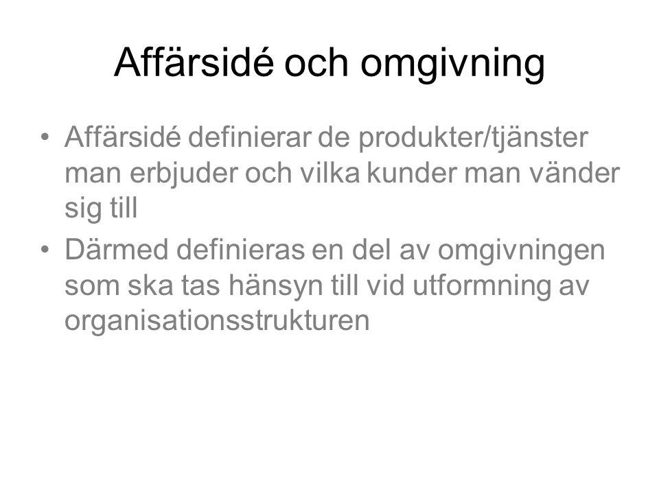 Affärsidé och omgivning Affärsidé definierar de produkter/tjänster man erbjuder och vilka kunder man vänder sig till Därmed definieras en del av omgiv
