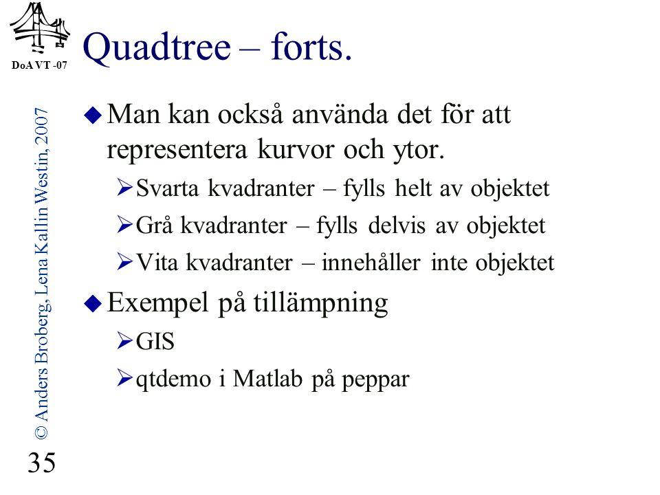 DoA VT -07 © Anders Broberg, Lena Kallin Westin, 2007 35 Quadtree – forts.