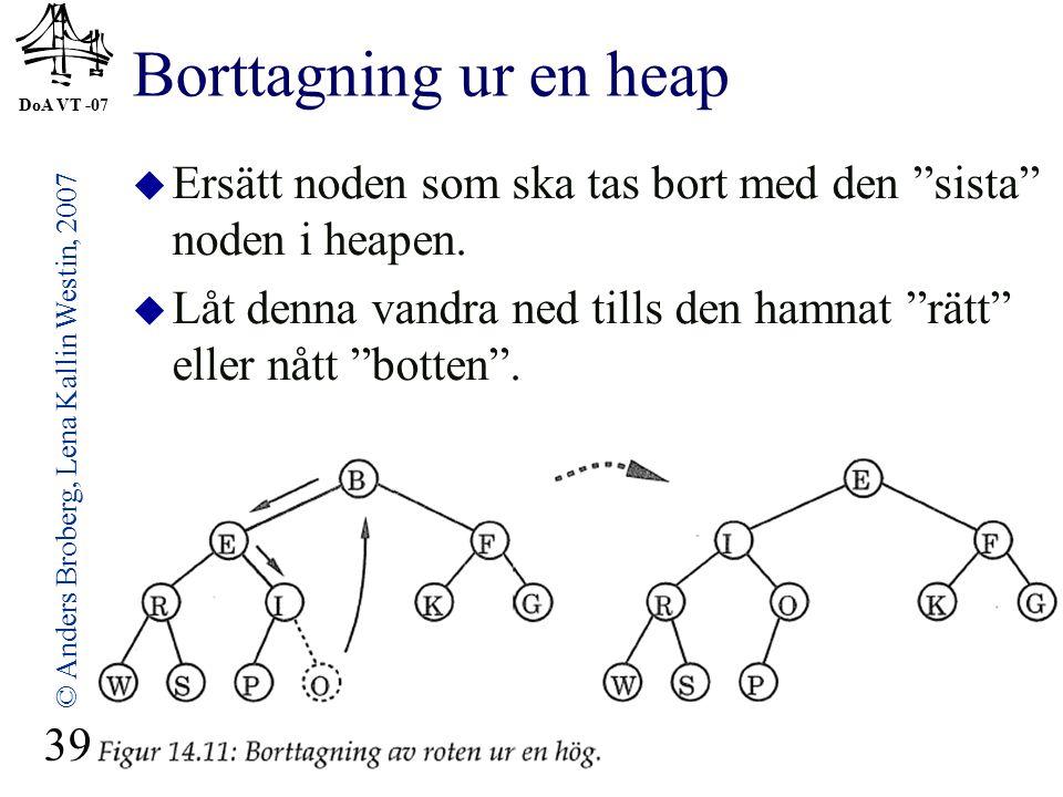 DoA VT -07 © Anders Broberg, Lena Kallin Westin, 2007 39 Borttagning ur en heap  Ersätt noden som ska tas bort med den sista noden i heapen.