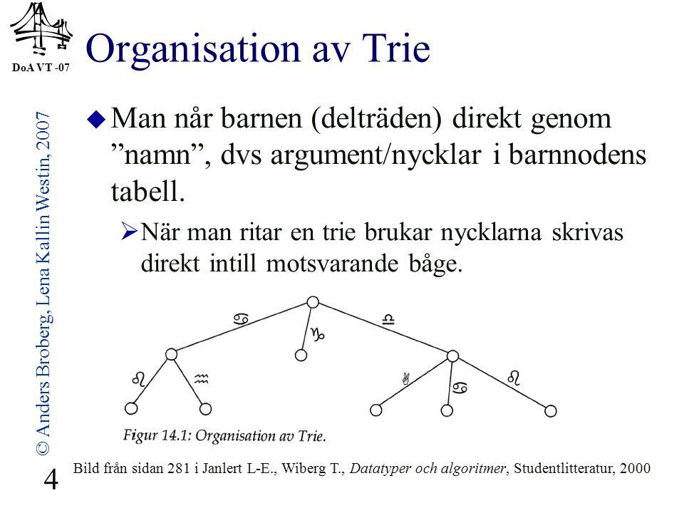 DoA VT -07 © Anders Broberg, Lena Kallin Westin, 2007 25 Binärt sökträd – Organisation  Ett binärt träd som är sorterat med avseende på en sorteringsordning R av etikett-typen så att  I varje nod N gäller att alla etiketter i vänster delträd går före N som i sin tur går före alla etiketter i höger delträd.