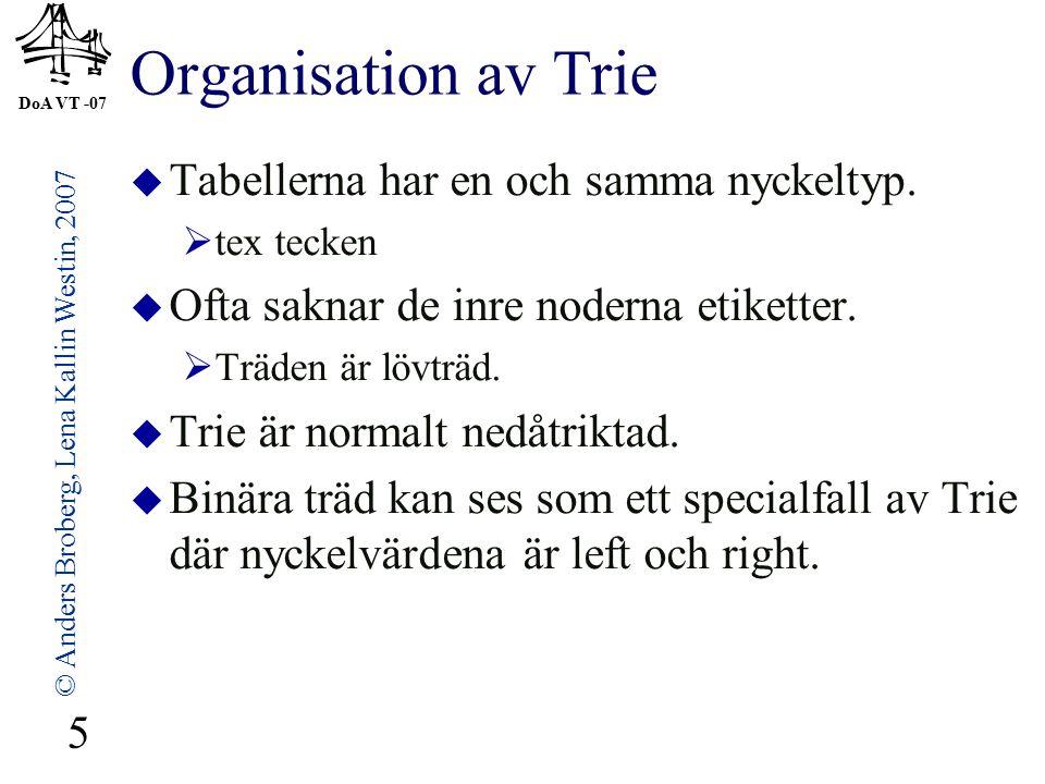 DoA VT -07 © Anders Broberg, Lena Kallin Westin, 2007 5 Organisation av Trie  Tabellerna har en och samma nyckeltyp.