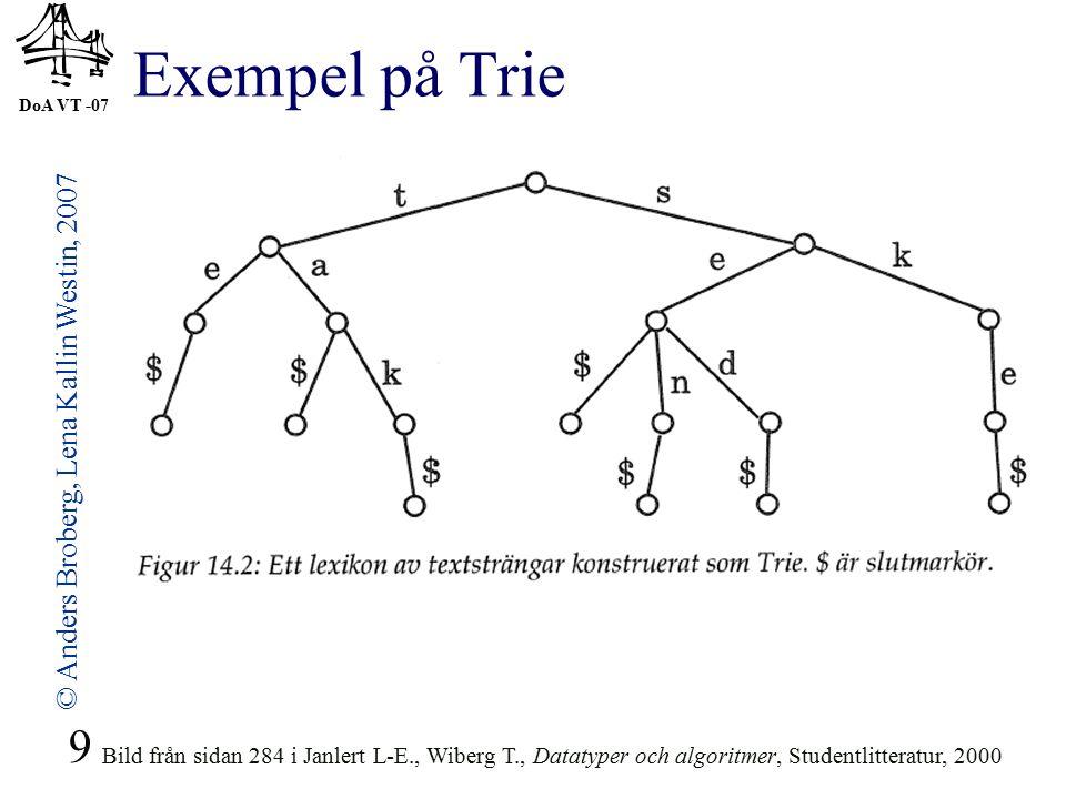 DoA VT -07 © Anders Broberg, Lena Kallin Westin, 2007 9 Exempel på Trie Bild från sidan 284 i Janlert L-E., Wiberg T., Datatyper och algoritmer, Studentlitteratur, 2000