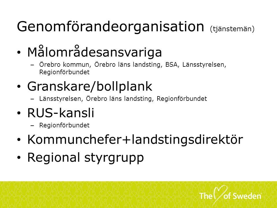Genomförandeorganisation (tjänstemän) Målområdesansvariga – Örebro kommun, Örebro läns landsting, BSA, Länsstyrelsen, Regionförbundet Granskare/bollpl