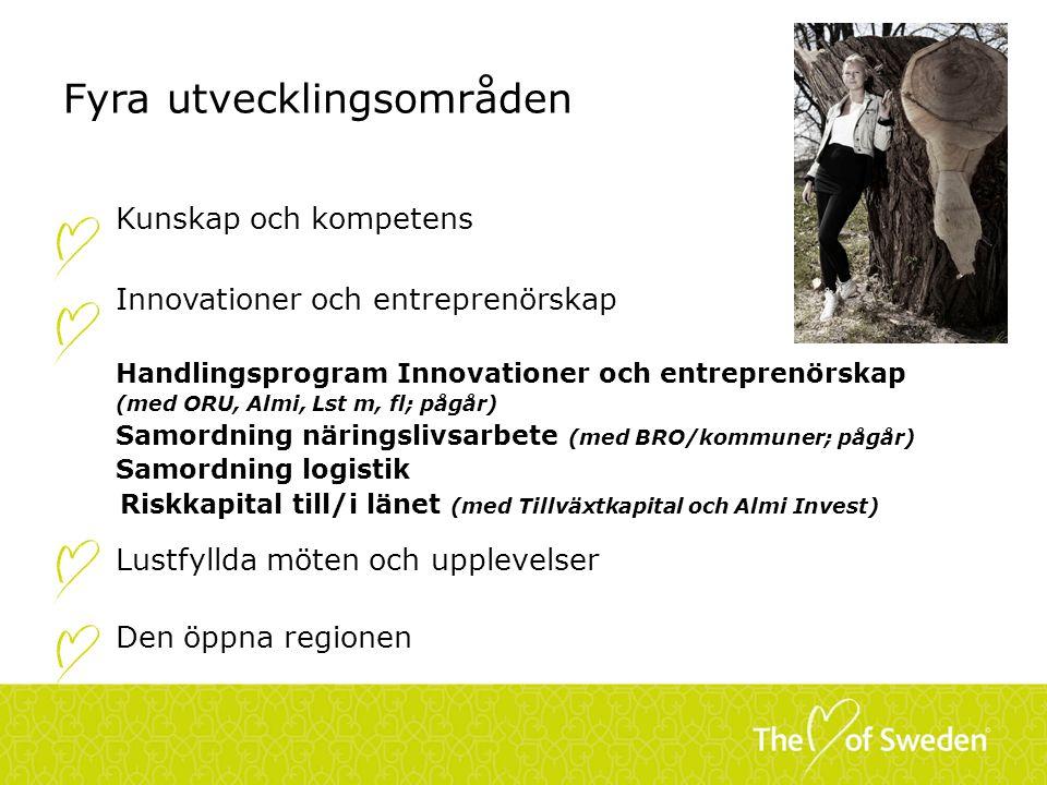 Fyra utvecklingsområden Kunskap och kompetens Innovationer och entreprenörskap Handlingsprogram Innovationer och entreprenörskap (med ORU, Almi, Lst m