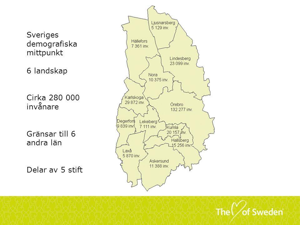 Sveriges demografiska mittpunkt 6 landskap Cirka 280 000 invånare Gränsar till 6 andra län Delar av 5 stift
