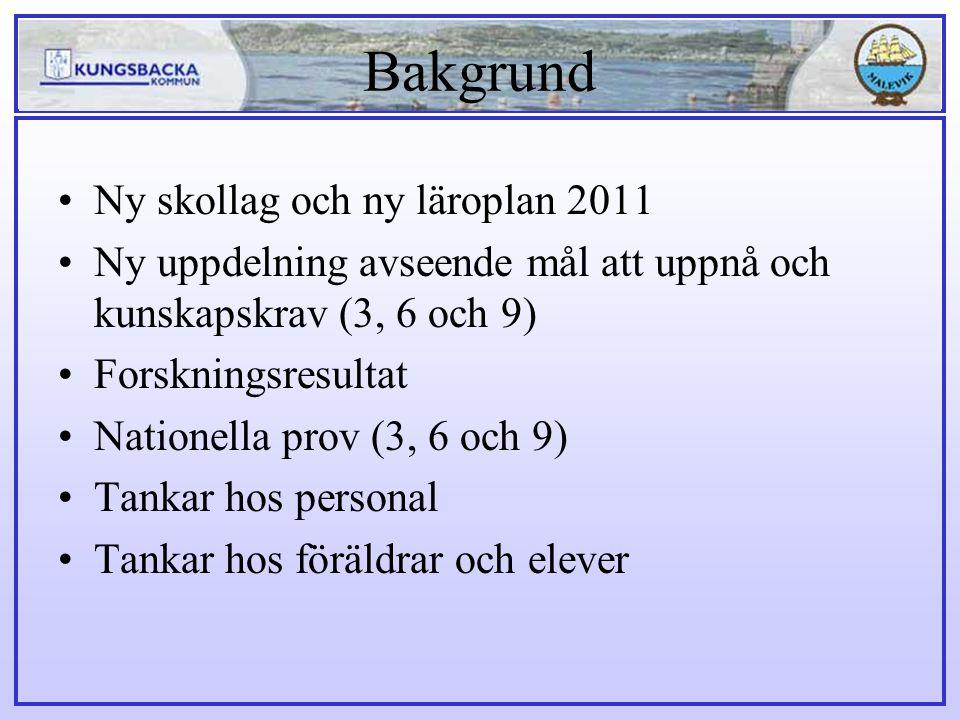 Bakgrund Ny skollag och ny läroplan 2011 Ny uppdelning avseende mål att uppnå och kunskapskrav (3, 6 och 9) Forskningsresultat Nationella prov (3, 6 o