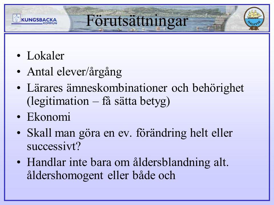 Förutsättningar Lokaler Antal elever/årgång Lärares ämneskombinationer och behörighet (legitimation – få sätta betyg) Ekonomi Skall man göra en ev. fö