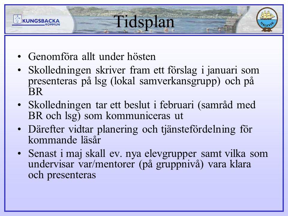 Tidsplan Genomföra allt under hösten Skolledningen skriver fram ett förslag i januari som presenteras på lsg (lokal samverkansgrupp) och på BR Skolled