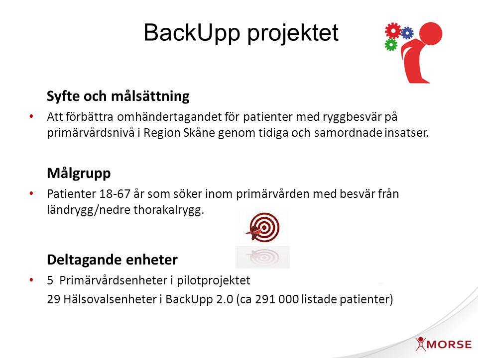 BackUpp projektet Syfte och målsättning Att förbättra omhändertagandet för patienter med ryggbesvär på primärvårdsnivå i Region Skåne genom tidiga och samordnade insatser.