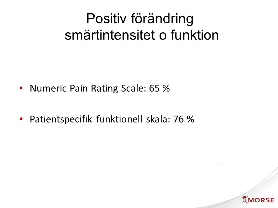 Positiv förändring smärtintensitet o funktion Numeric Pain Rating Scale: 65 % Patientspecifik funktionell skala: 76 %
