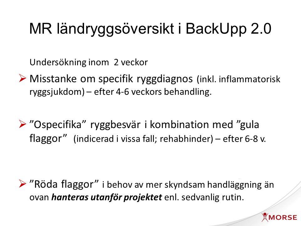 MR ländryggsöversikt i BackUpp 2.0 Undersökning inom 2 veckor  Misstanke om specifik ryggdiagnos (inkl.