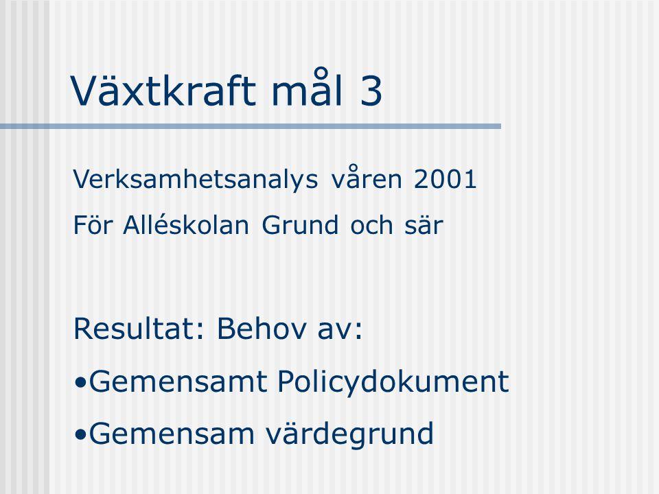 Växtkraft mål 3 Verksamhetsanalys våren 2001 För Alléskolan Grund och sär Resultat: Behov av: Gemensamt Policydokument Gemensam värdegrund