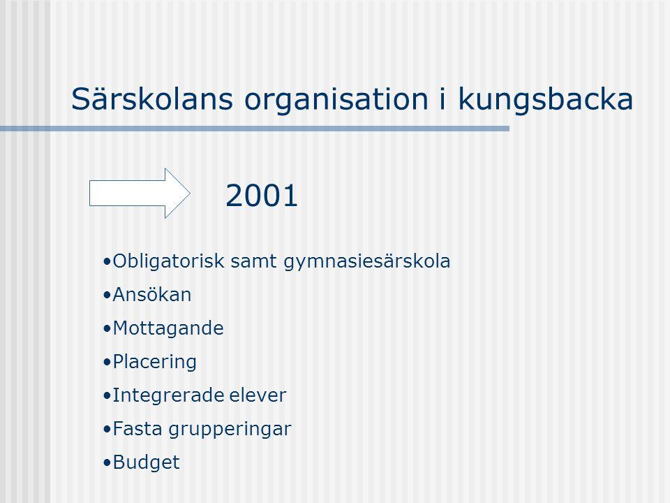 Särskolans organisation i kungsbacka 2001 Obligatorisk samt gymnasiesärskola Ansökan Mottagande Placering Integrerade elever Fasta grupperingar Budget
