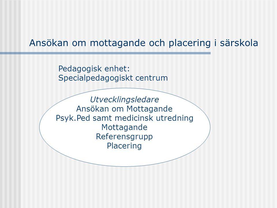 Ansökan om mottagande och placering i särskola Utvecklingsledare Ansökan om Mottagande Psyk.Ped samt medicinsk utredning Mottagande Referensgrupp Plac