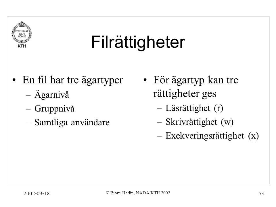 2002-03-18 © Björn Hedin, NADA/KTH 2002 53 Filrättigheter En fil har tre ägartyper –Ägarnivå –Gruppnivå –Samtliga användare För ägartyp kan tre rättig