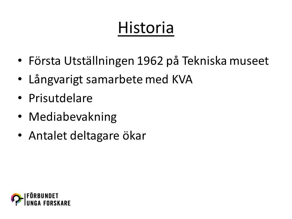 Historia Första Utställningen 1962 på Tekniska museet Långvarigt samarbete med KVA Prisutdelare Mediabevakning Antalet deltagare ökar