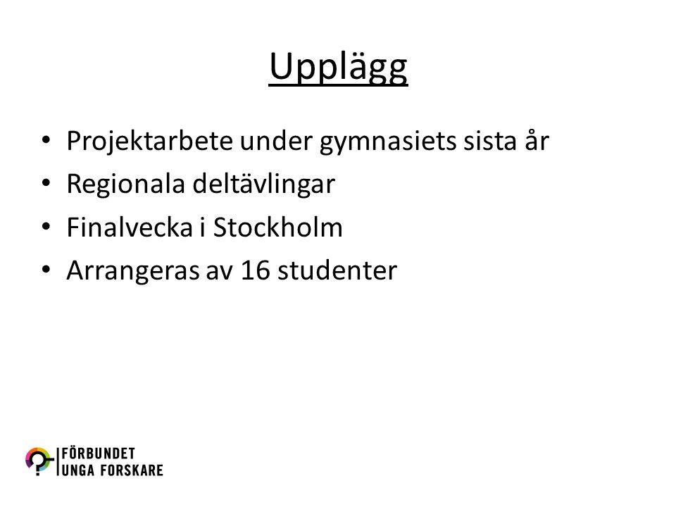 Upplägg Projektarbete under gymnasiets sista år Regionala deltävlingar Finalvecka i Stockholm Arrangeras av 16 studenter