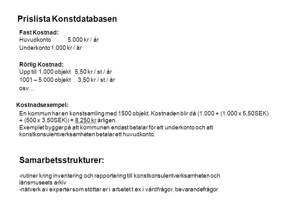 Prislista Konstdatabasen Fast Kostnad: Huvudkonto5.000 kr / år Underkonto 1.000 kr / år Rörlig Kostnad: Upp till 1.000 objekt 5,50 kr / st / år 1001 – 5.000 objekt 3,50 kr / st / år osv… Kostnadsexempel: En kommun har en konstsamling med 1500 objekt.